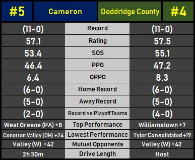 CameronDoddridge