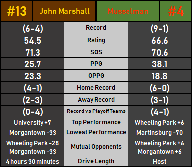 JohnMarshallMusselman