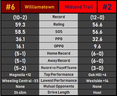 MidlandWilliamstown.png