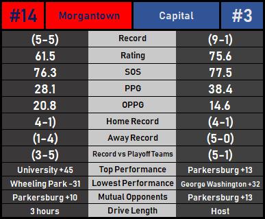 MorgantownCapital