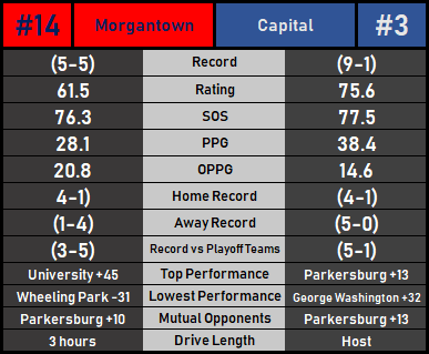 MorgantownCapital