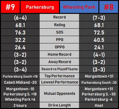ParkersburgWheelingPark