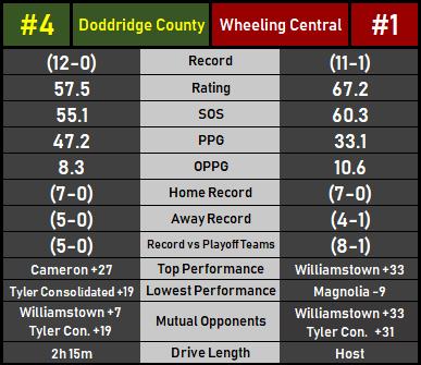 WheelingCCDoddridge