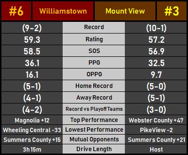 WilliamstownMount